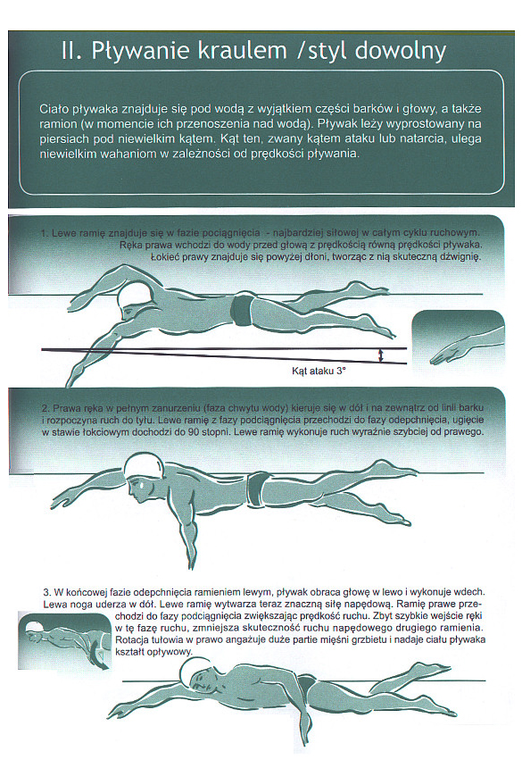 Naucz się pływać stylem dowolnym. Technika pływania crowlem / kraulem.